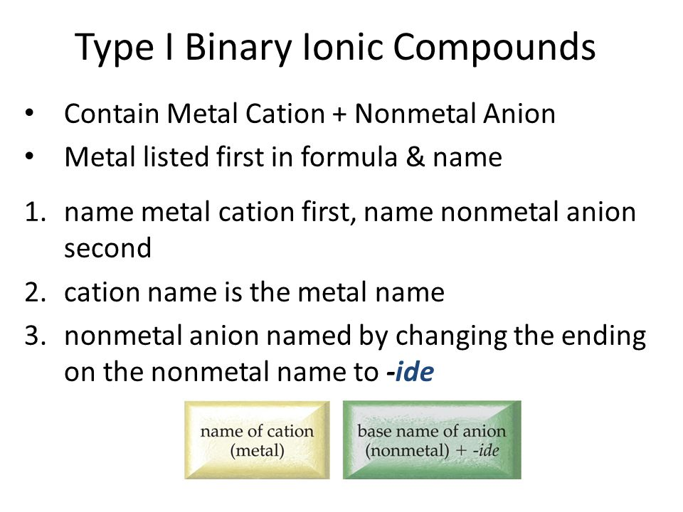 Metal Cations Type I – metals whose ions can only have one possible charge IA, IIA, (Al, Ga, In) – determine charge by position on the Periodic Table
