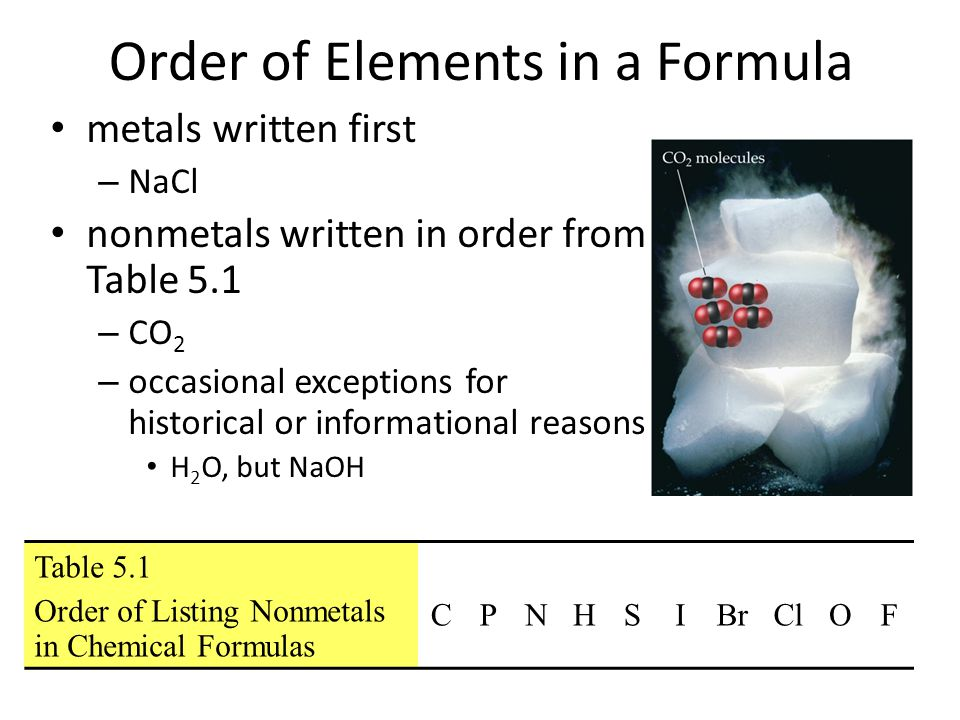 Chapter 6: Nomenclature 4 Mg(NO 3 ) 2 A number in front of a molecule means that you have more than one molecule; it is often referred to as coefficie
