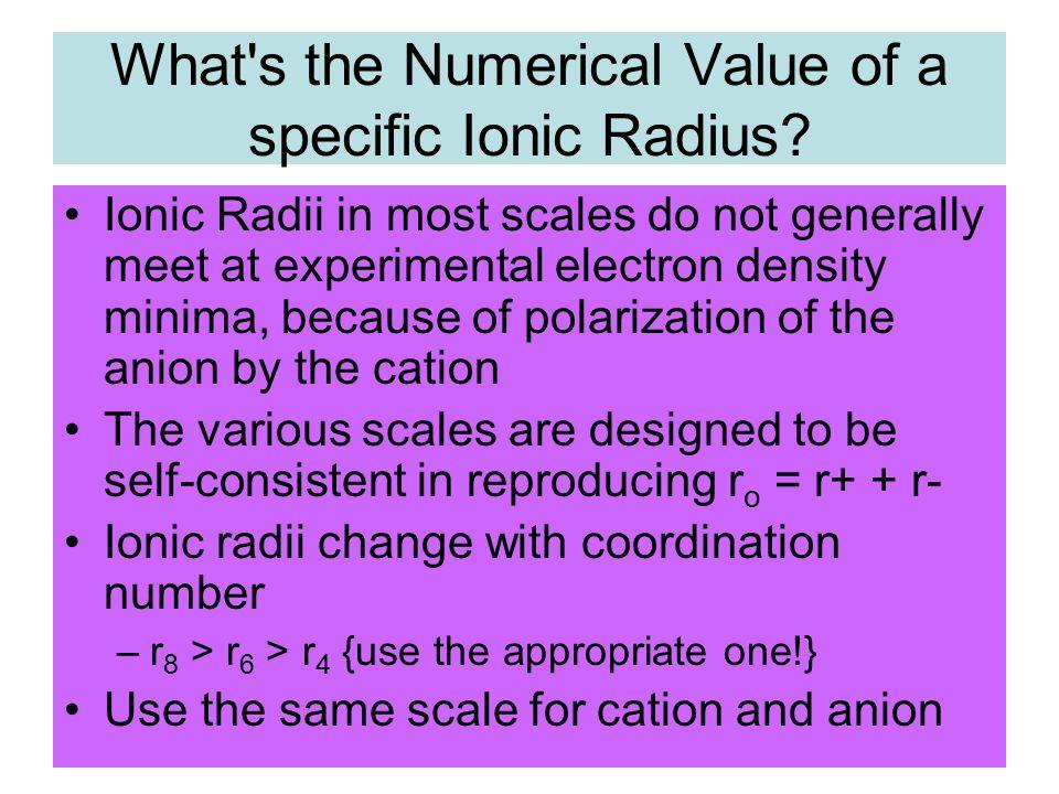Test with Structures of Alkali Halides Radius Ratio Test for Alkali Halides