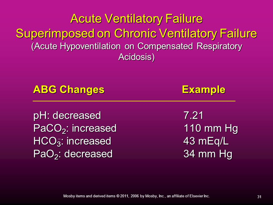 31 Mosby items and derived items © 2011, 2006 by Mosby, Inc., an affiliate of Elsevier Inc. Acute Ventilatory Failure Superimposed on Chronic Ventilat
