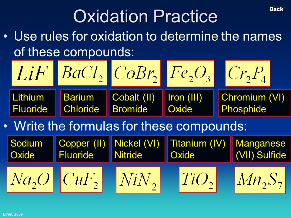 Bires, 2009 Slide 7 Back Oxidation Practice Use rules for oxidation to determine the names of these compounds: Write the formulas for these compounds: Lithium Fluoride Barium Chloride Cobalt (II) Bromide Iron (III) Oxide Chromium (VI) Phosphide Titanium (IV) Oxide Nickel (VI) Nitride Copper (II) Fluoride Sodium Oxide Manganese (VII) Sulfide