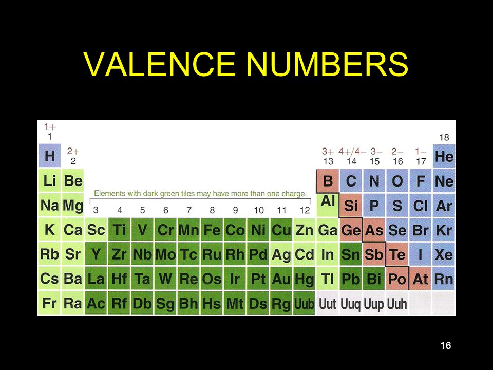 16 VALENCE NUMBERS