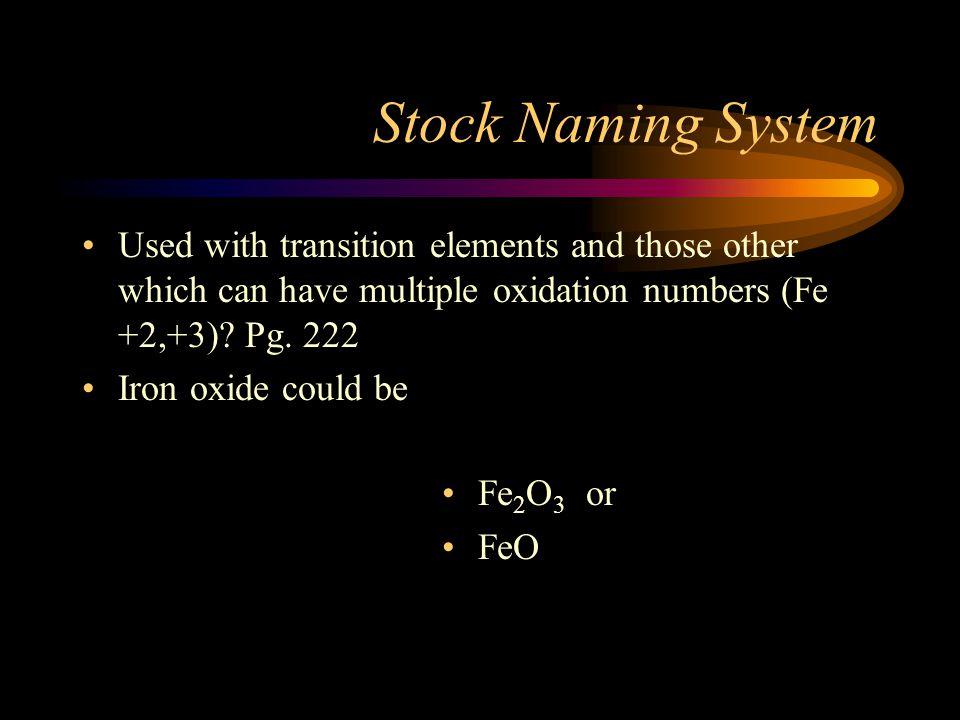 Examples K 2 SO 4 Li 3 PO 4 BaCrO 4 - potassium sulfate - lithium phosphate - barium chromate - ammonium dichromate (NH 4 ) 2 Cr 2 O 7