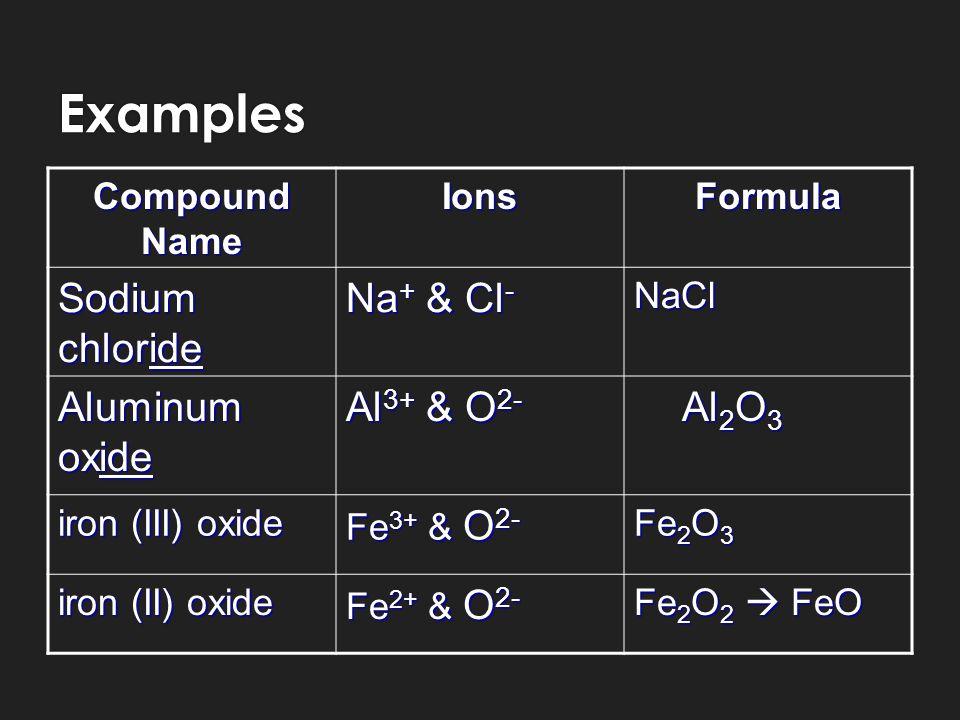 Examples of Naming Covalent Compounds  N 2 H 4 :  Dinitrogen tetrahydride  SO 3 :  Sulfur trioxide  CO 2 :  Carbon dioxide  P 2 O 5 :  Diphosphorus pentoxide  PCl 3:  Phosphorus trichloride N2H4:N2H4:  Dinitrogen tetrahydride  SO 3 :  Sulfur trioxide  CO 2 :  Carbon dioxide P2O5:P2O5:  Diphosphorus pentoxide  PCl 3:  Phosphorus trichloride