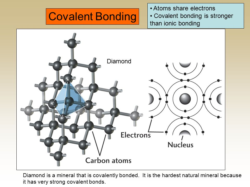 Covalent Bonding Atoms share electrons Covalent bonding is stronger than ionic bonding Diamond Diamond is a mineral that is covalently bonded. It is t