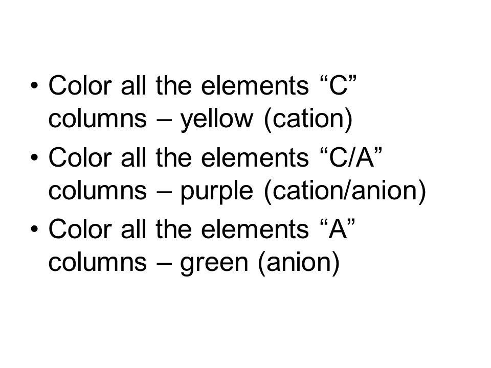 "Color all the elements ""C"" columns – yellow (cation) Color all the elements ""C/A"" columns – purple (cation/anion) Color all the elements ""A"" columns –"