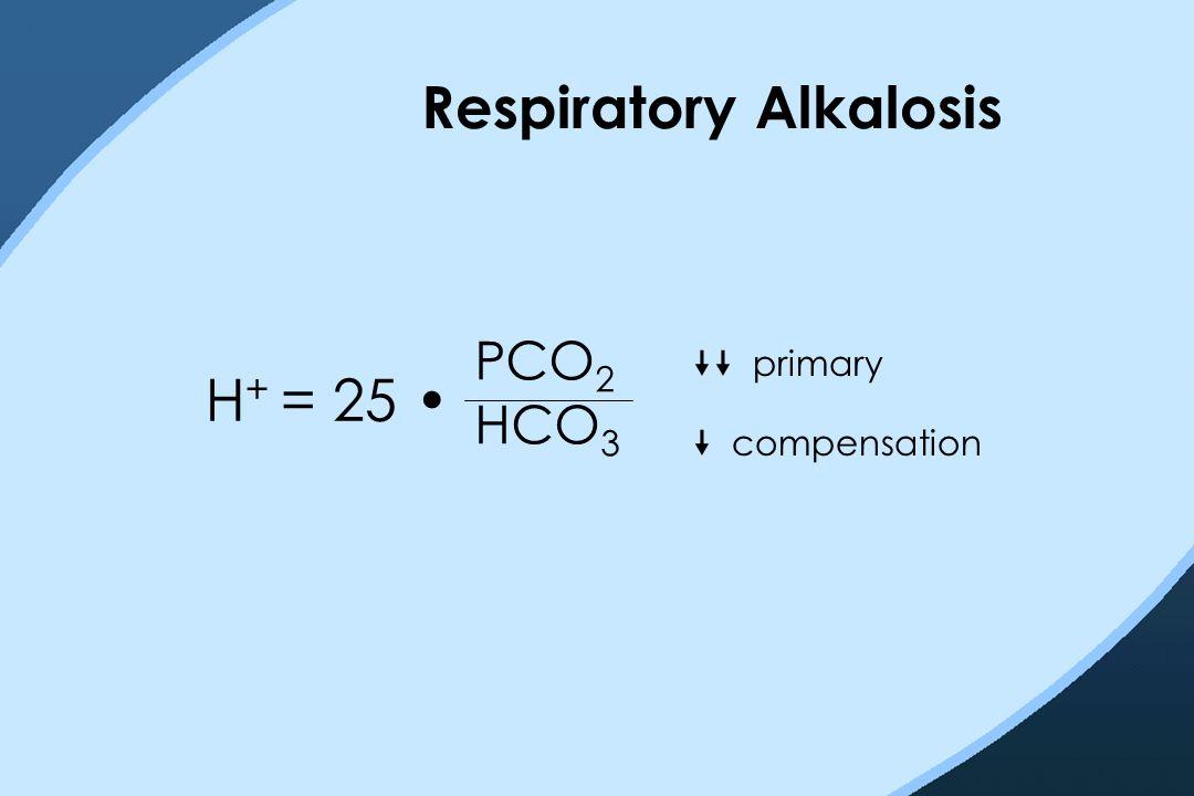 Respiratory Alkalosis H + = 25 PCO 2 HCO 3  primary  compensation