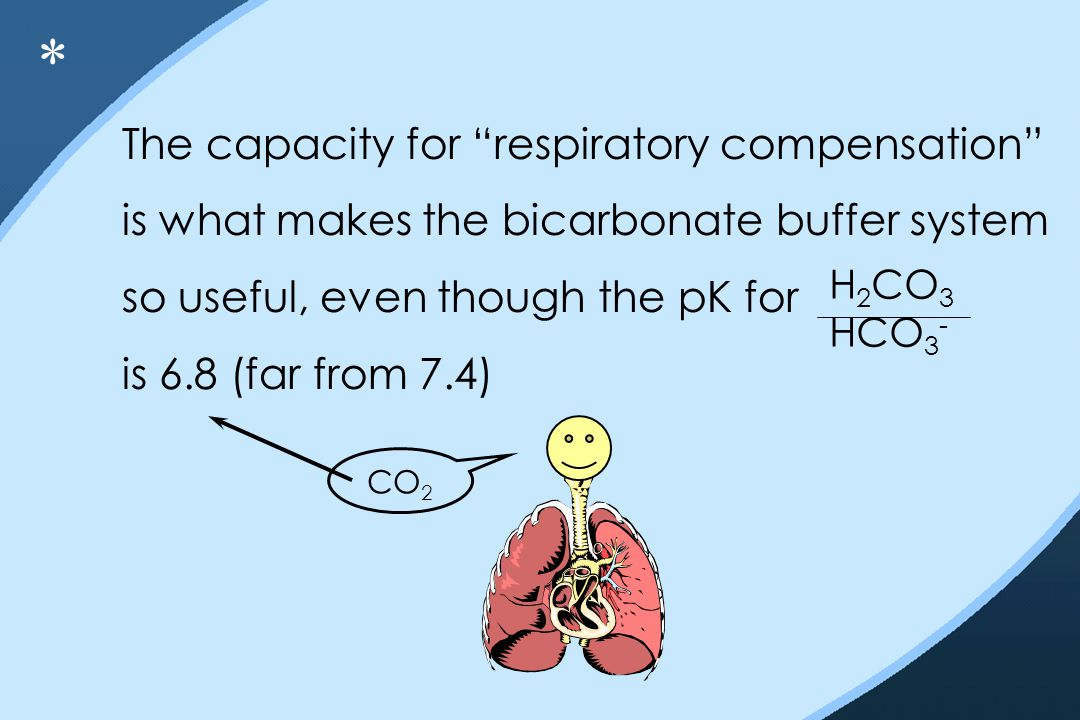 "The capacity for ""respiratory compensation"" is what makes the bicarbonate buffer system so useful, even though the pK for is 6.8 (far from 7.4) H 2 CO"