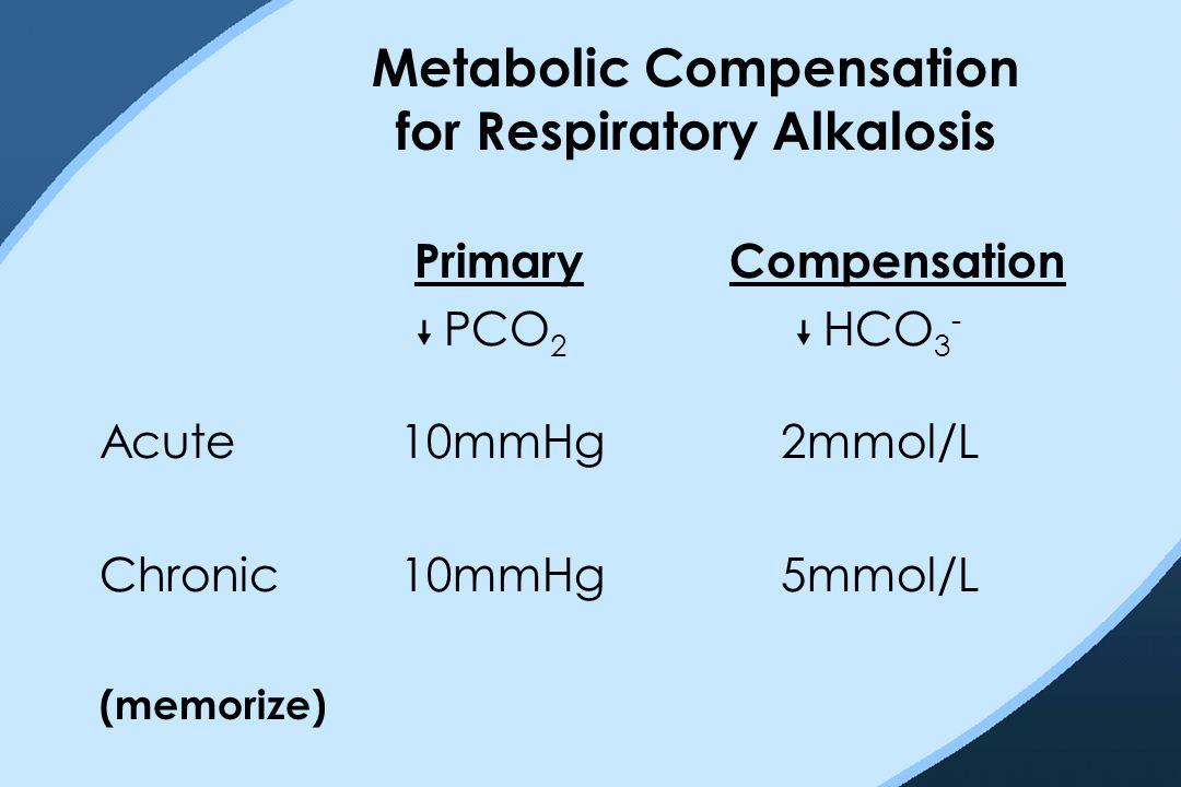 Primary Compensation  PCO 2  HCO 3 - Acute 10mmHg 2mmol/L Chronic 10mmHg 5mmol/L (memorize) Metabolic Compensation for Respiratory Alkalosis