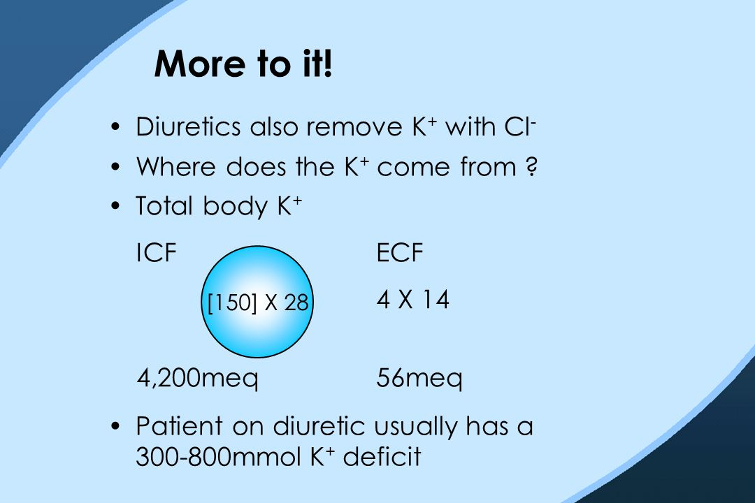 More to it! Diuretics also remove K + with Cl - Where does the K + come from ? Total body K + ICFECF 4 X 14 4,200meq 56meq [150] X 28 Patient on diure