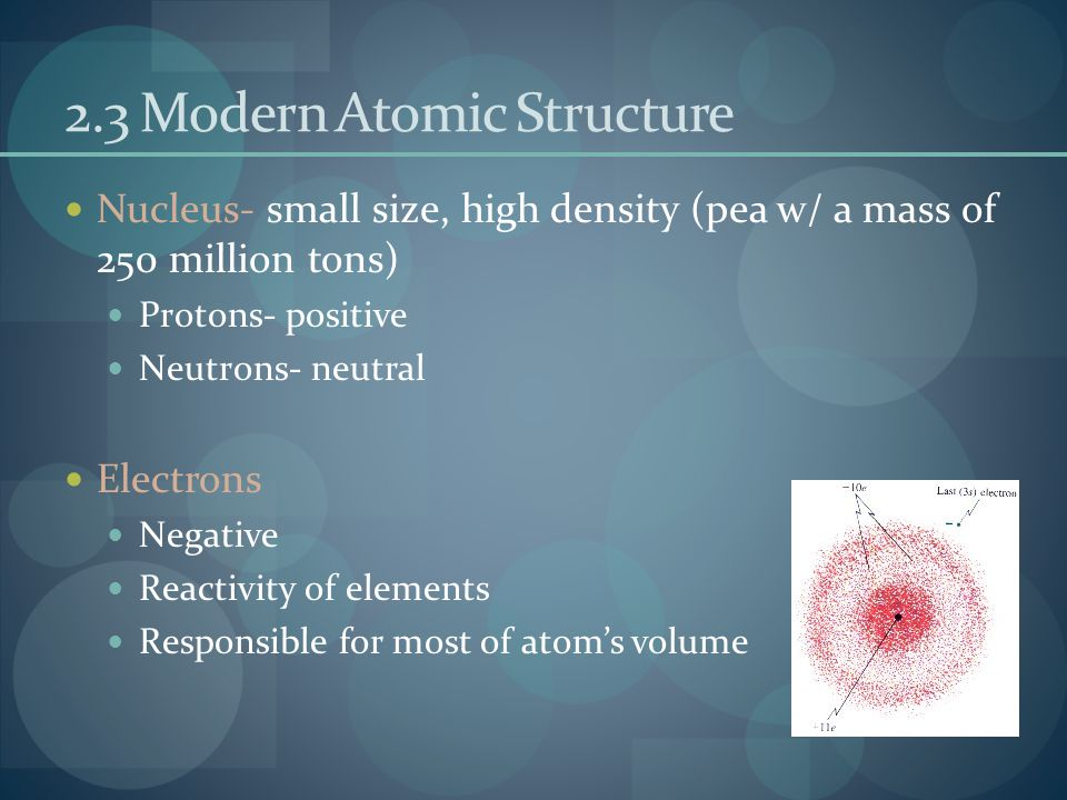 2.3 Modern Atomic Structure Nucleus- small size, high density (pea w/ a mass of 250 million tons) Protons- positive Neutrons- neutral Electrons Negative Reactivity of elements Responsible for most of atom's volume