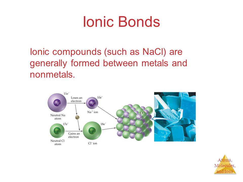 Atoms, Molecules, and Ions Ionic Bonds Ionic compounds (such as NaCl) are generally formed between metals and nonmetals.
