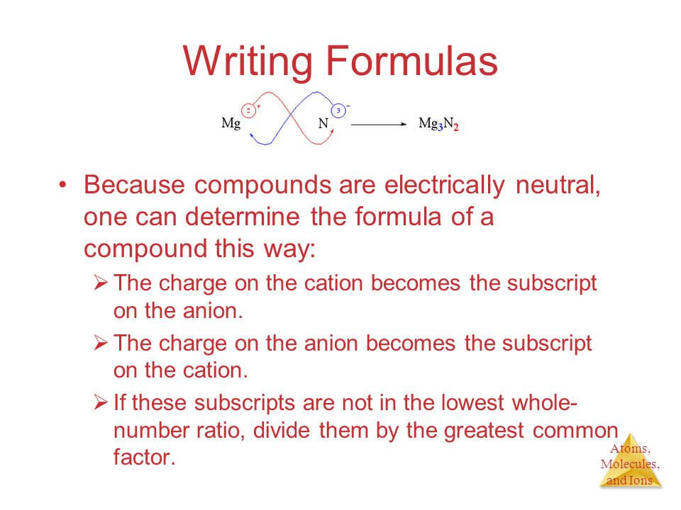 Atoms, Molecules, and Ions Writing Formulas Because compounds are electrically neutral, one can determine the formula of a compound this way:  The charge on the cation becomes the subscript on the anion.