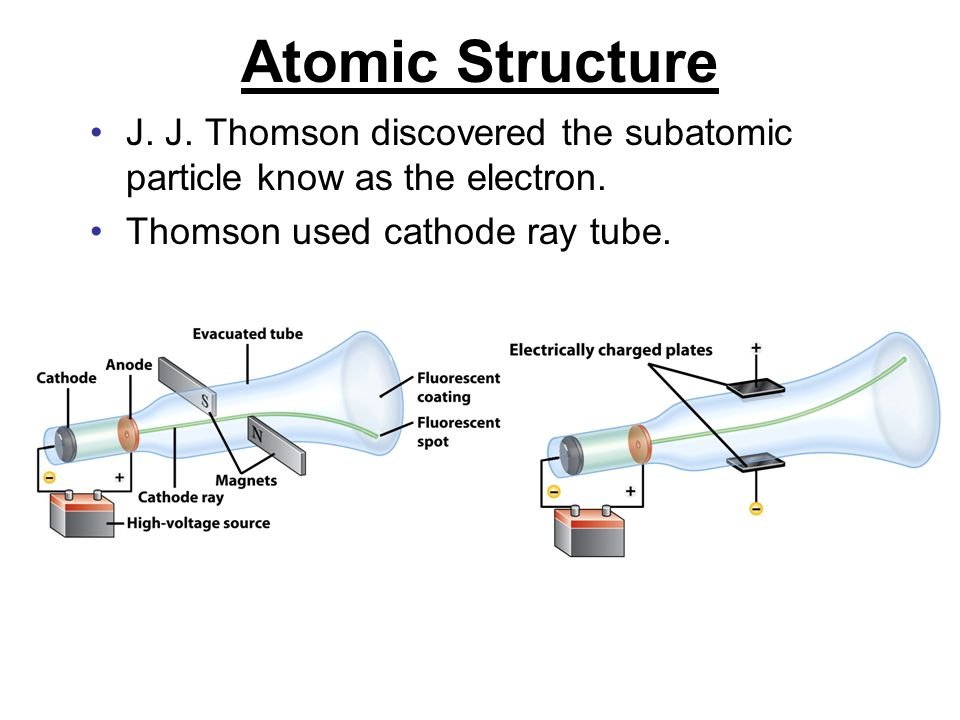 Atomic Structure J. J. Thomson discovered the subatomic particle know as the electron.