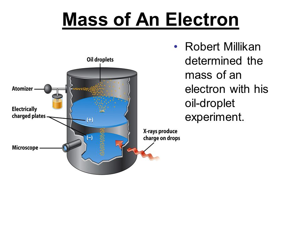 Average Atomic Masses A mass spectrometer is an instrument that measures precise masses and relative amounts of ions of atoms and molecule.