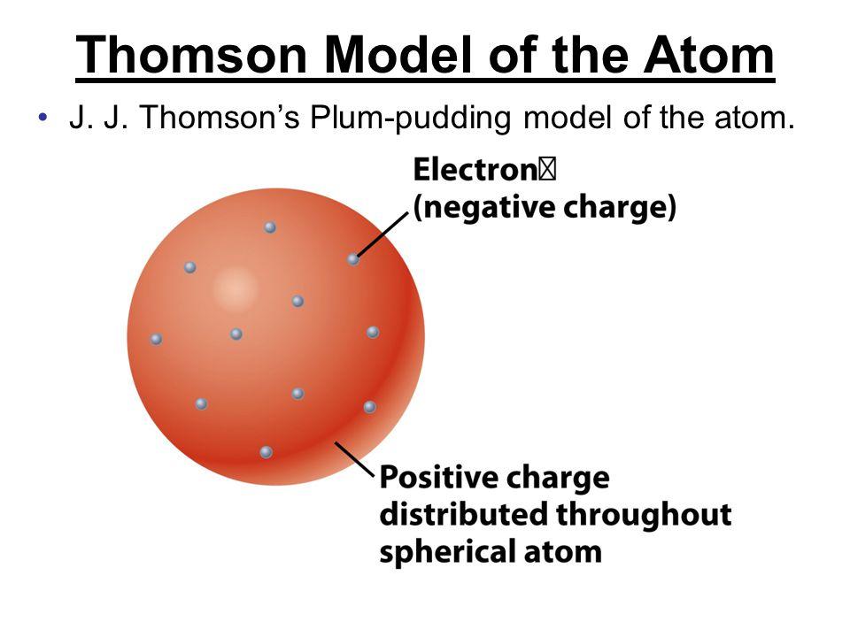 Thomson Model of the Atom J. J. Thomson's Plum-pudding model of the atom.