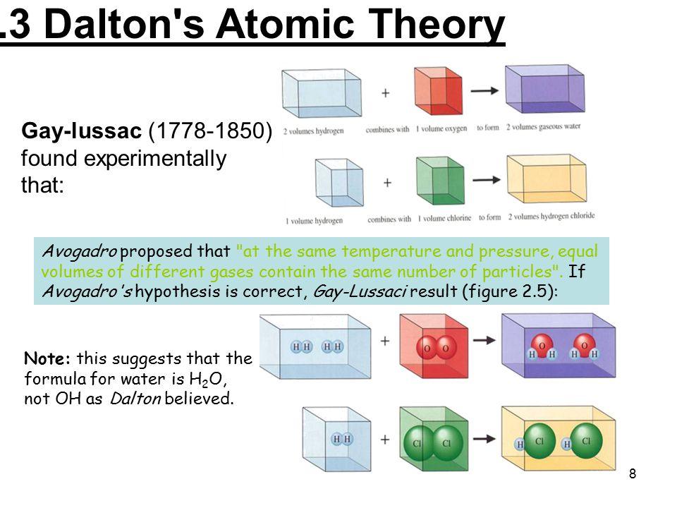 8 2.3 Dalton's Atomic Theory Gay-lussac (1778-1850) found experimentally that: Avogadro proposed that