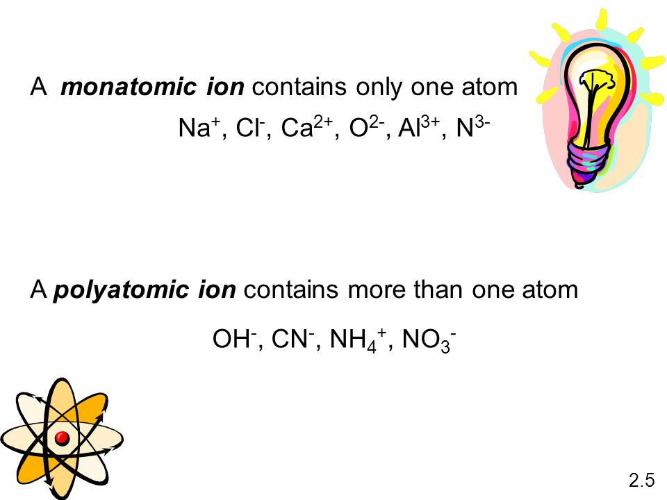 A monatomic ion contains only one atom A polyatomic ion contains more than one atom 2.5 Na +, Cl -, Ca 2+, O 2-, Al 3+, N 3- OH -, CN -, NH 4 +, NO 3 -