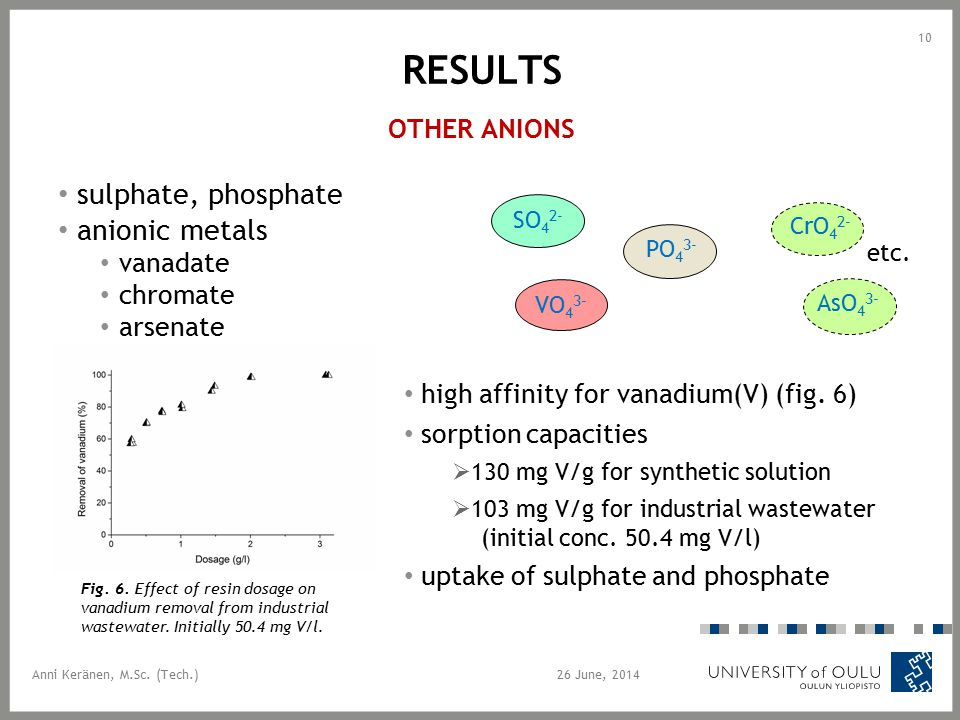 RESULTS OTHER ANIONS sulphate, phosphate anionic metals vanadate chromate arsenate 26 June, 2014 10 AsO 4 3- CrO 4 2- SO 4 2- PO 4 3- VO 4 3- Anni Ker