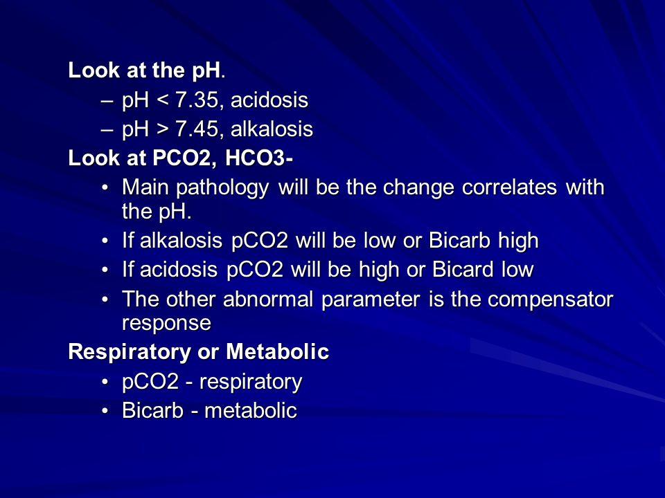 Look at the pH.