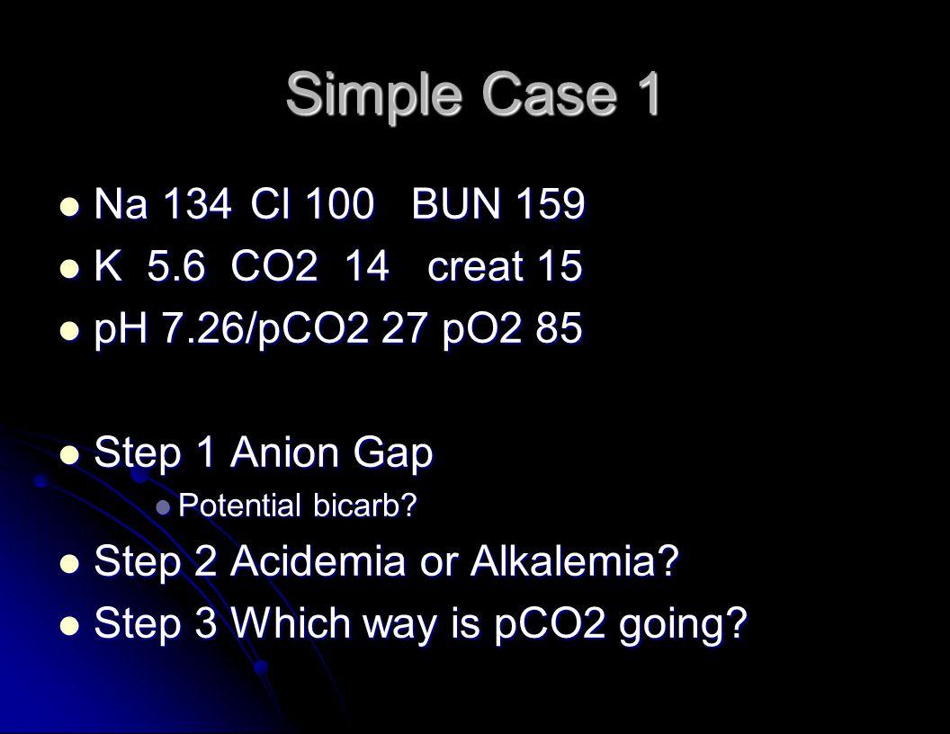 Simple Case 1 Na 134Cl 100 BUN 159 Na 134Cl 100 BUN 159 K 5.6 CO2 14 creat 15 K 5.6 CO2 14 creat 15 pH 7.26/pCO2 27 pO2 85 pH 7.26/pCO2 27 pO2 85 Step 1 Anion Gap Step 1 Anion Gap Potential bicarb.