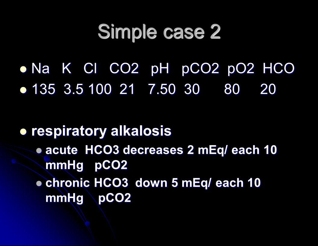 Simple case 2 Na K Cl CO2 pH pCO2 pO2 HCO Na K Cl CO2 pH pCO2 pO2 HCO 135 3.5 100 21 7.50 30 80 20 135 3.5 100 21 7.50 30 80 20 respiratory alkalosis respiratory alkalosis acute HCO3 decreases 2 mEq/ each 10 mmHg pCO2 acute HCO3 decreases 2 mEq/ each 10 mmHg pCO2 chronic HCO3 down 5 mEq/ each 10 mmHg pCO2 chronic HCO3 down 5 mEq/ each 10 mmHg pCO2