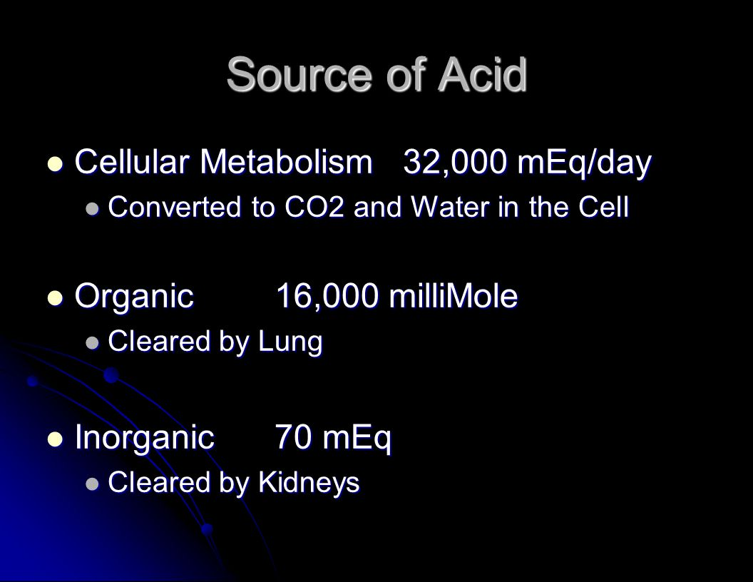 Source of Acid Cellular Metabolism 32,000 mEq/day Cellular Metabolism 32,000 mEq/day Converted to CO2 and Water in the Cell Converted to CO2 and Water in the Cell Organic16,000 milliMole Organic16,000 milliMole Cleared by Lung Cleared by Lung Inorganic70 mEq Inorganic70 mEq Cleared by Kidneys Cleared by Kidneys