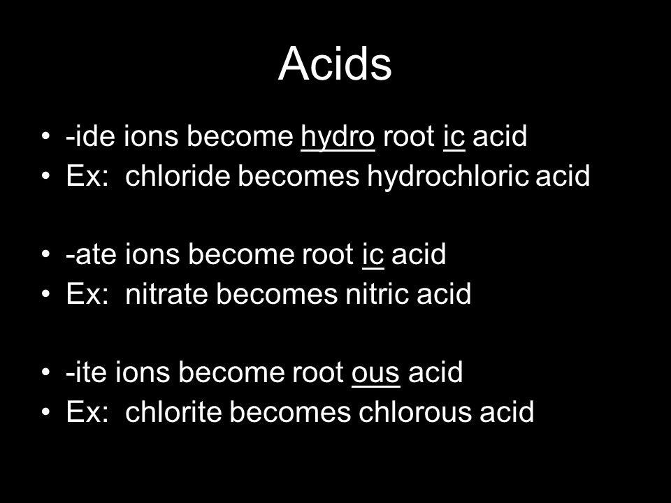 Acids -ide ions become hydro root ic acid Ex: chloride becomes hydrochloric acid -ate ions become root ic acid Ex: nitrate becomes nitric acid -ite io