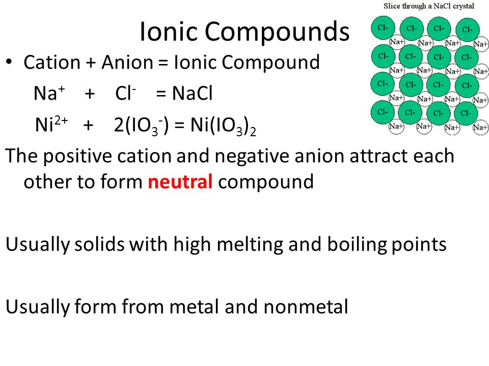 Ionic Compounds Cation + Anion = Ionic Compound Na + + Cl - = NaCl Ni 2+ + 2(IO 3 - ) = Ni(IO 3 ) 2 The positive cation and negative anion attract each other to form neutral compound Usually solids with high melting and boiling points Usually form from metal and nonmetal