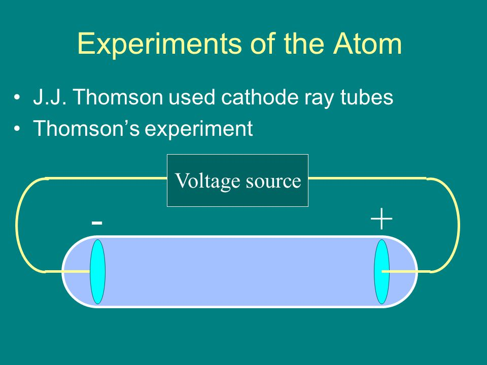 Helpful Observations Gay-Lussac observed under the same conditions of temperature and pressure, compounds react in whole number ratios by volume Avogadro developed Avogadro's hypothesis that at the same temperature and pressure, equal volumes of different gases contain the same number of particles