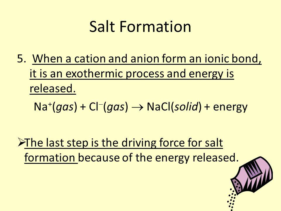 Salt Formation 5.