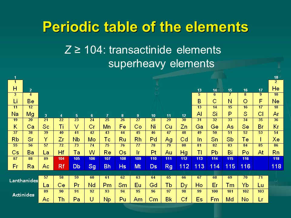 Periodic table of the elements Z ≥ 104: transactinide elements superheavy elements