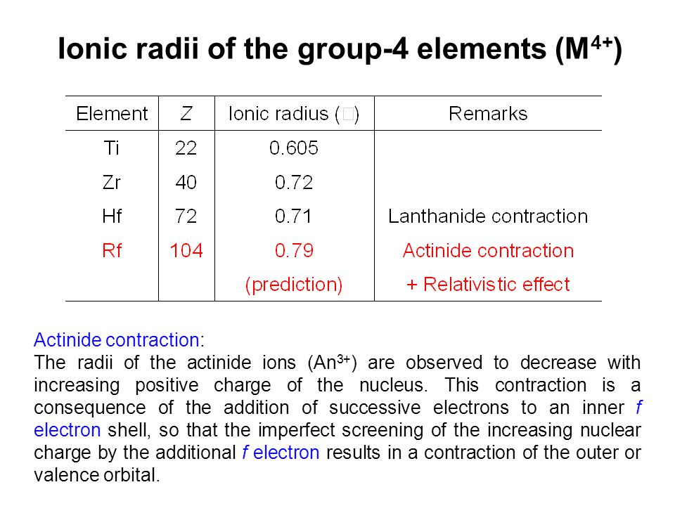 Actinide contraction: The radii of the actinide ions (An 3+ ) are observed to decrease with increasing positive charge of the nucleus. This contractio