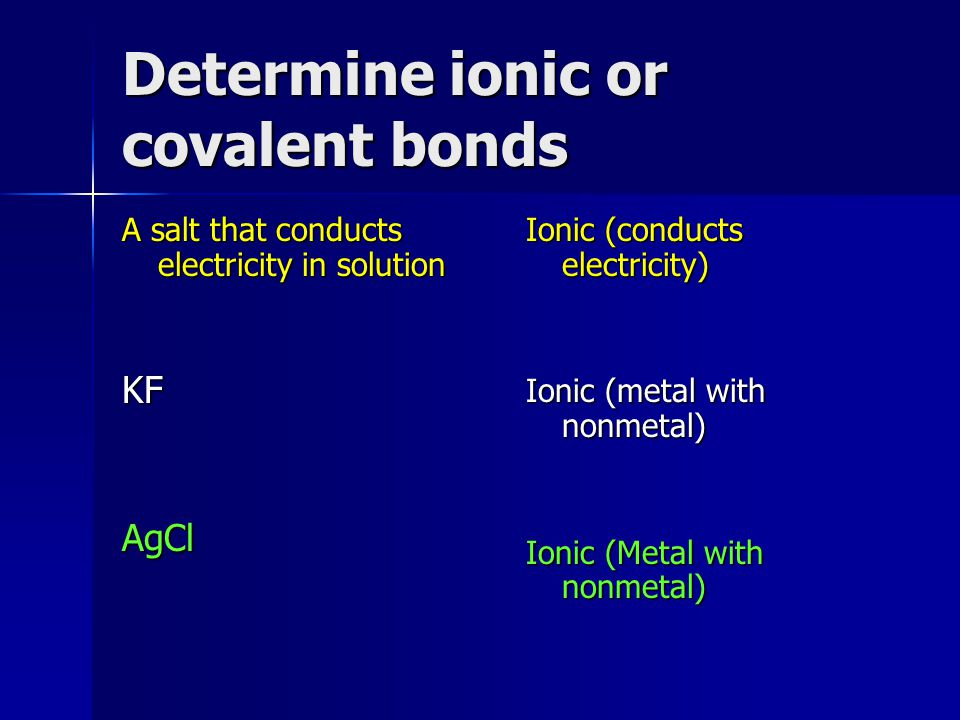 Determine ionic or covalent bonds A salt that conducts electricity in solution KFAgCl Ionic (conducts electricity) Ionic (metal with nonmetal) Ionic (
