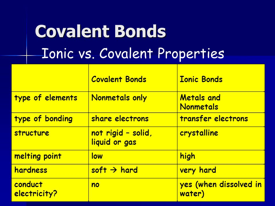 Covalent Bonds Ionic vs.