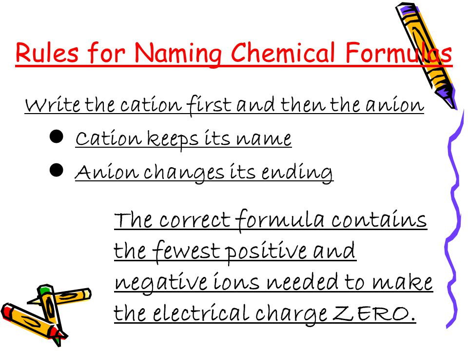 Chapter 9.2 – Naming Ionic Compounds Binary Compound – composed of 2 elements