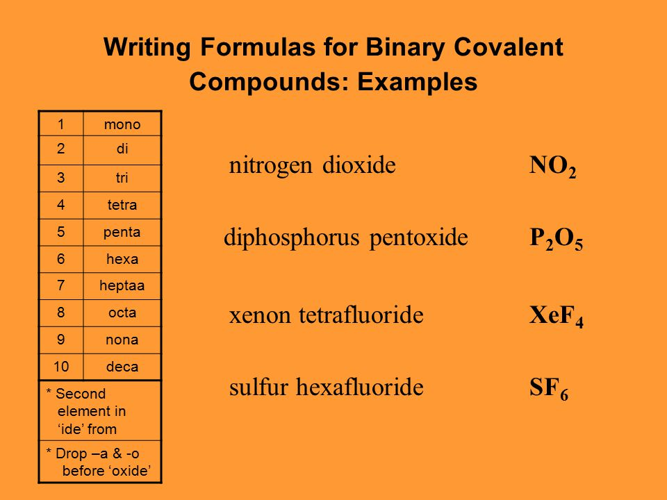 Writing Formulas for Binary Covalent Compounds: Examples nitrogen dioxide NO 2 diphosphorus pentoxide P2O5P2O5 xenon tetrafluoride XeF 4 sulfur hexafl