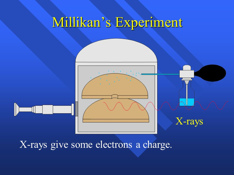 Millikan's Experiment Oil Atomizer Oil droplets Telescope - +