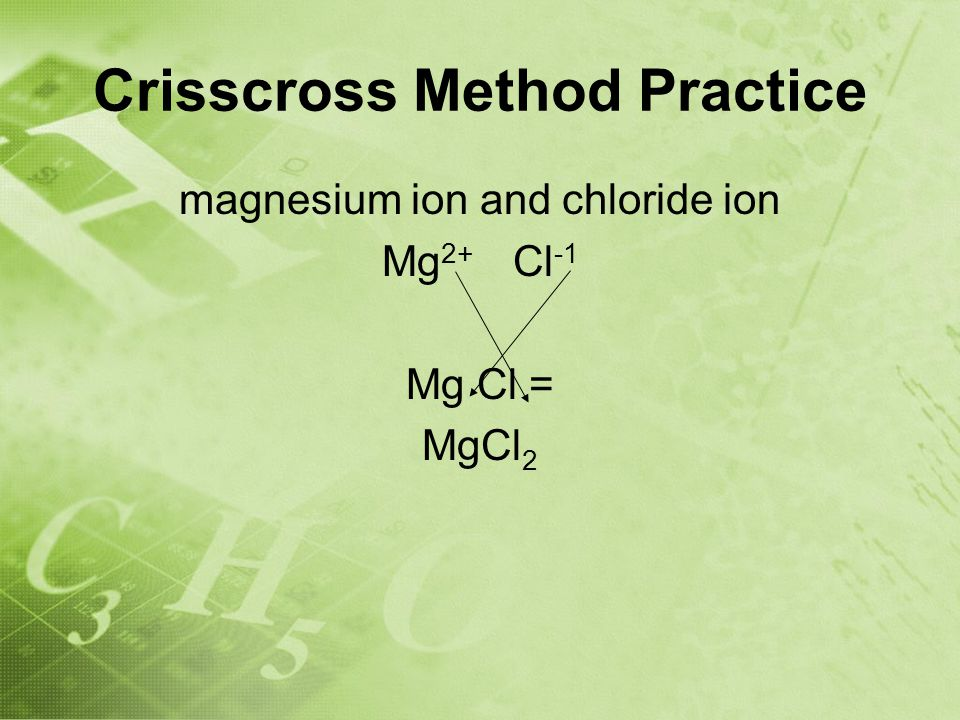 Crisscross Method Practice magnesium ion and chloride ion Mg 2+ Cl -1 Mg Cl = MgCl 2