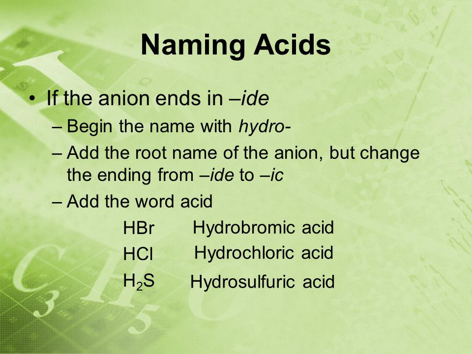 Naming Acids If the anion ends in –ide –Begin the name with hydro- –Add the root name of the anion, but change the ending from –ide to –ic –Add the word acid HBr HCl H2SH2S Hydrochloric acid Hydrobromic acid Hydrosulfuric acid