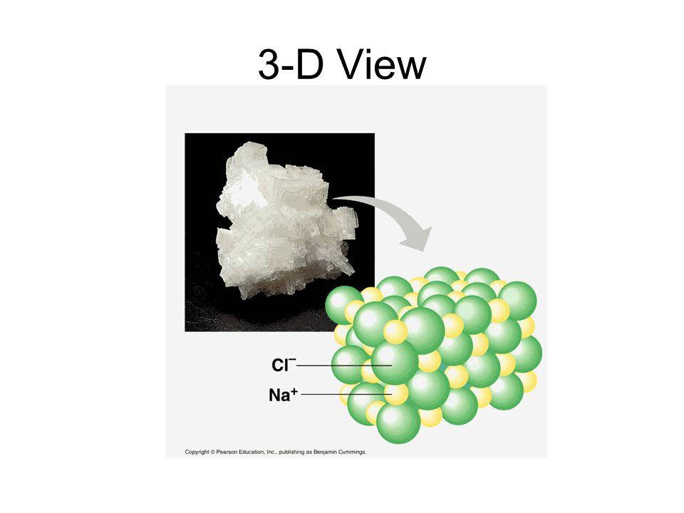 3-D View