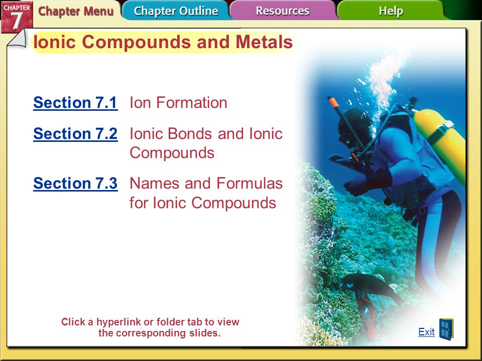 Chapter Menu Ionic Compounds and Metals Section 7.1Section 7.1Ion Formation Section 7.2Section 7.2 Ionic Bonds and Ionic Compounds Section 7.3Section 7.3 Names and Formulas for Ionic Compounds Exit Click a hyperlink or folder tab to view the corresponding slides.
