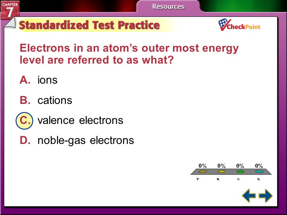 A.A B.B C.C D.D Chapter Assessment 4 As the distance between ions in an ionic bond is shortened, A.the energy to break the bond decreases. B.the elect