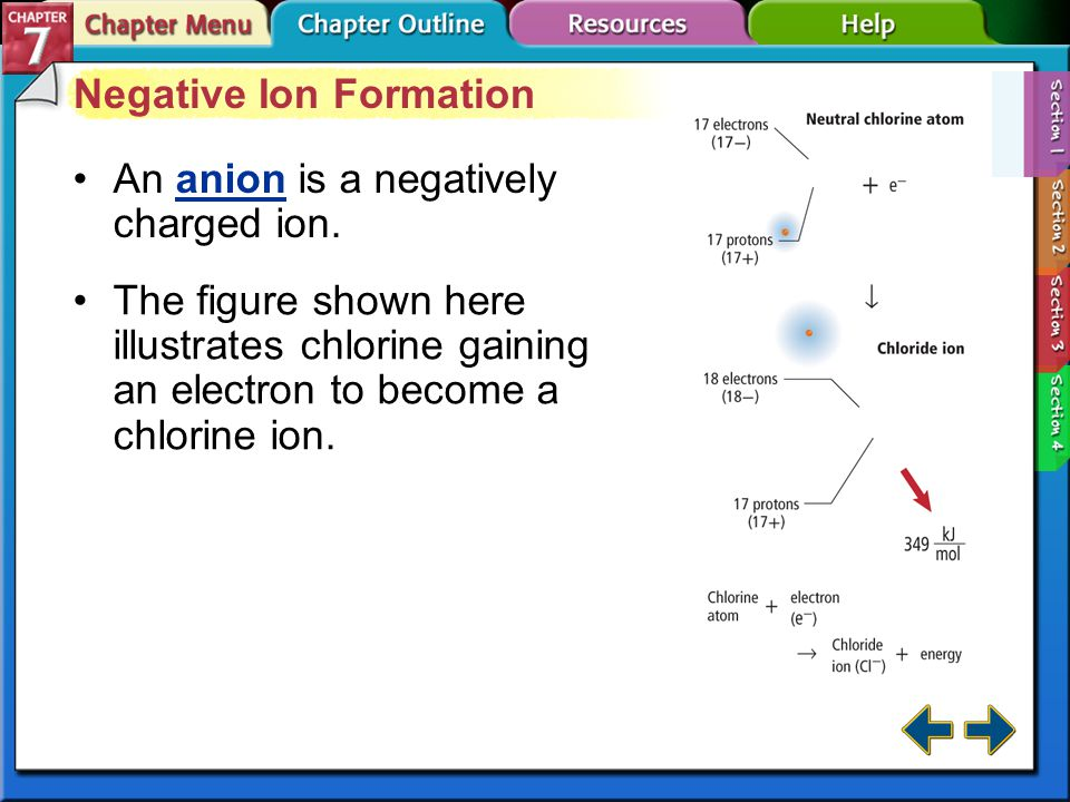 Section 7-2 Properties of Ionic Compounds (cont.) In a solid, ions are locked into position and electrons cannot flow freely—solid ions are poor conductors of electricity.
