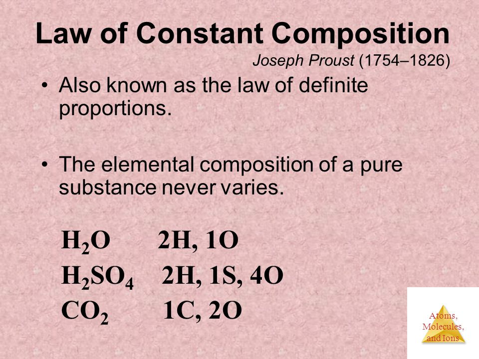 Atoms, Molecules, and Ions Law of Constant Composition Joseph Proust (1754–1826) Also known as the law of definite proportions.