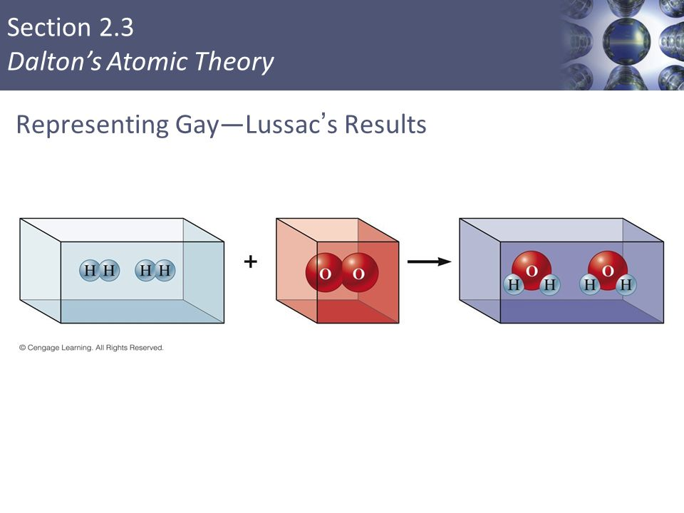 Section 2.3 Dalton's Atomic Theory Representing Gay—Lussac's Results Copyright © Cengage Learning. All rights reserved 7