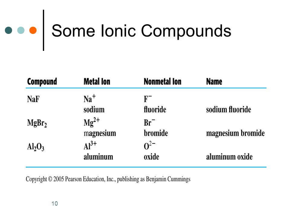 10 Some Ionic Compounds