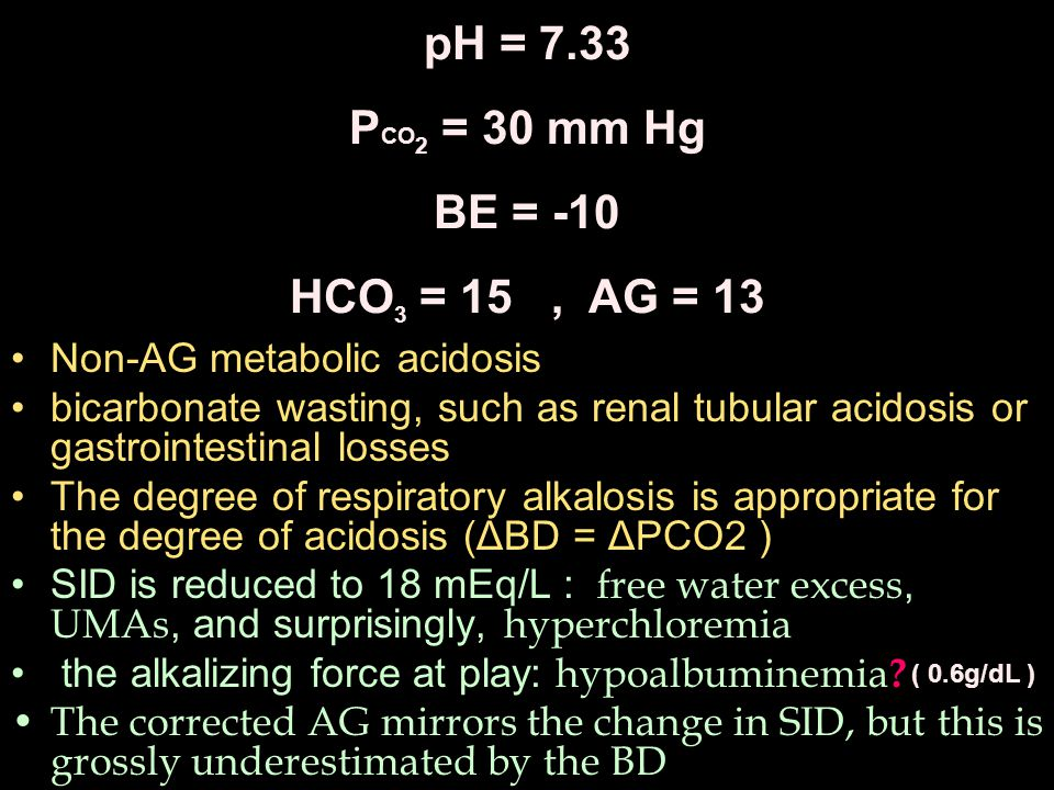 Na = 117 K = 3.9 Ca = 3.0 Mg = 1.4 Cl = 92 Pi = 0.6 mmol/L albumin = 6.0 g/L pH = 7.33 P CO 2 = 30 mm Hg HCO 3 = 15 AG = 13 AG corrected = 23 BE = -10 SID = 18 Cl corrected = 112 and UMA corrected = 18.
