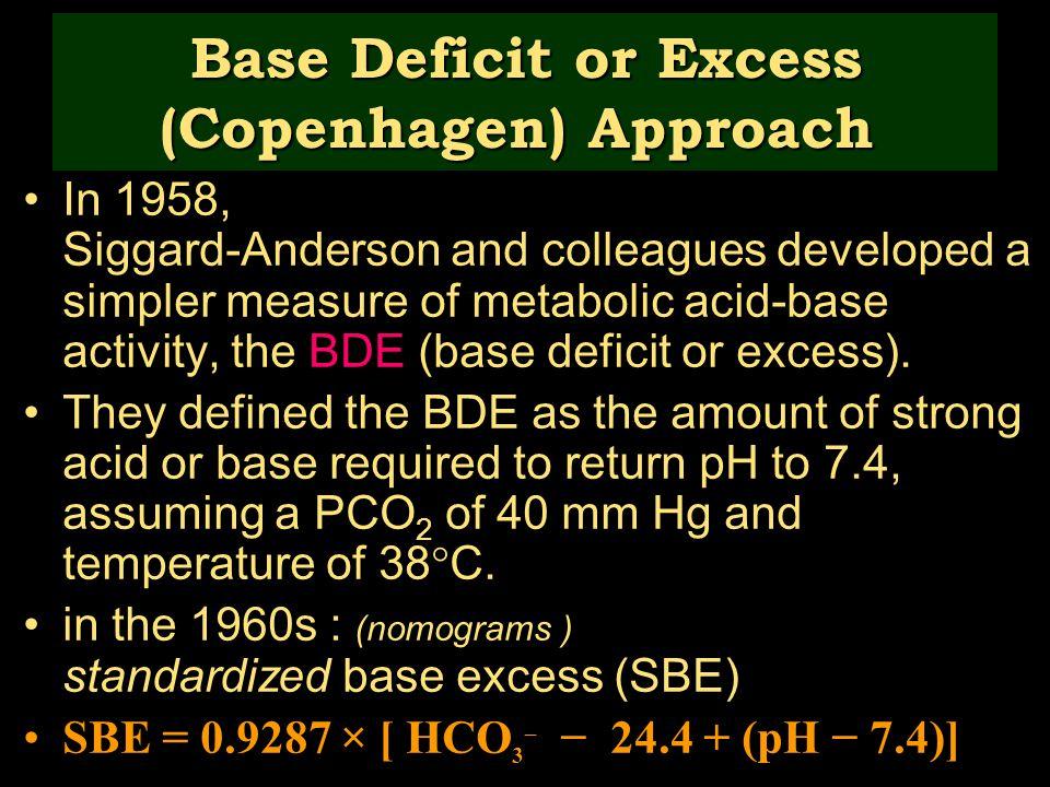 Na = 117 K = 3.9 Ca = 3.0 Mg = 1.4 Cl = 92 Pi = 0.6 mmol/L albumin = 6.0 g/L pH = 7.33 P CO 2 = 30 mm Hg HCO 3 = 15 AG = 13 AG corrected = 23 BE = -10 SID = 18 Cl corrected = 112 and UMA corrected = 18.