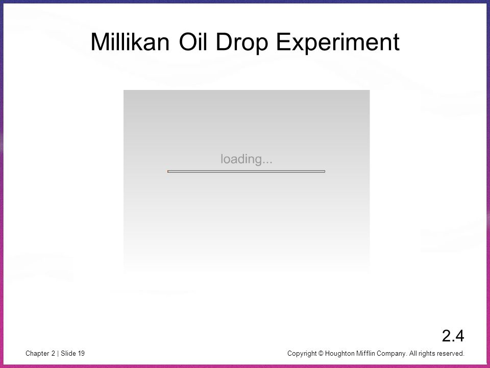 Copyright © Houghton Mifflin Company. All rights reserved. Chapter 2 | Slide 19 Millikan Oil Drop Experiment 2.4